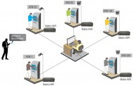 Matrix Video Surveillance Solution Secures 200+ ATMs having 32KBPS Bandwidth Across India