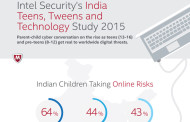 44% of Indian Children Admit To Meeting a Stranger Online