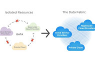 NetApp Solution to Accelerate Success in Hybrid Cloud