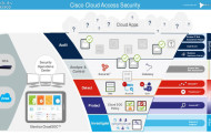 Cisco Extends Security Everywhere