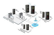 Matrix Enabled Adani Enterprises
