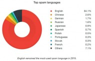 Hindi language safe to communicate crucial data; says Trend Micro