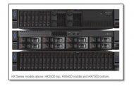Lenovo Showcases New Converged HX Series Appliances