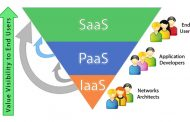 PaaS, SaaS, IaaS: The forefront of Digital India