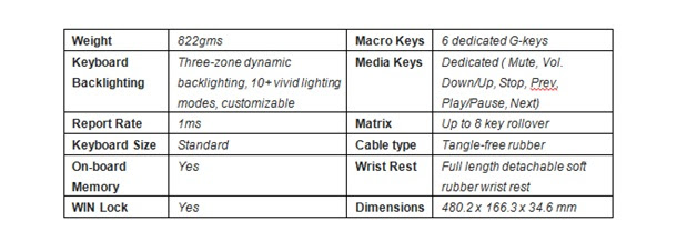 Corsair Unveils K55 RGB Gaming Keyboard | SMEChannels