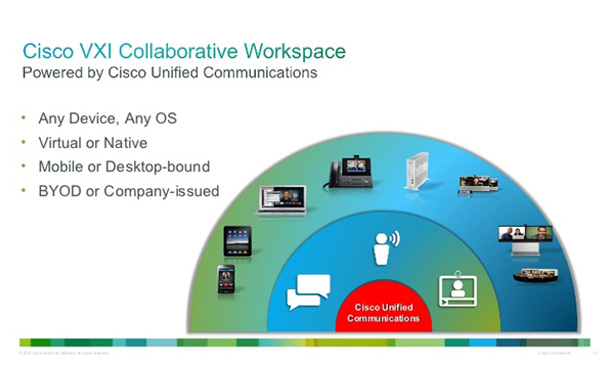 Cisco boosts Digital Transformation with new Virtualization Technologies