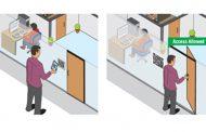 MATRIX presents QR Code based Access Control