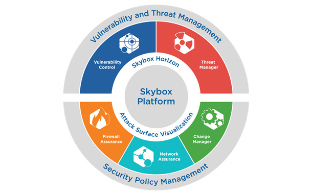 Skybox boosts Cloud Security visibility with Azure Virtual Network