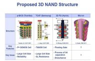 WD announces SSDs with 64-layer 3D Nand Technology