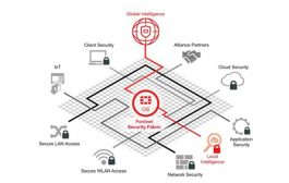Fortinet to bolster Cybersecurity Automation across multi-vendor environments