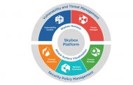 Skybox Security: Organizations Must Change Approach to Vulnerability Management