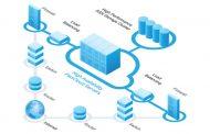Cloud Infrastructure helps achieving over 60% TCO Savings Versus Public Cloud