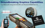 Microchip launches MCU with integrated 2D GPU