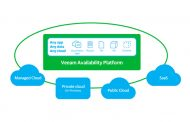 Veeam Availability Suite 9.5 Update 3 available now in the market
