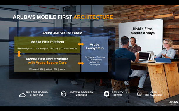 Aruba Advances Mobile First Architecture to Enable Autonomous Networking and the Smart Digital Workplace