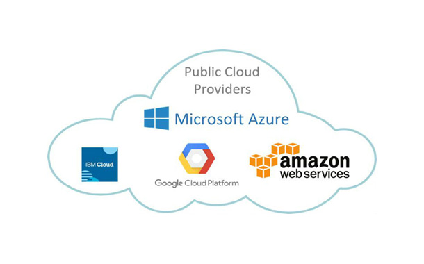 Cloud Infrastructure Market Grows is creating opportunities for partners