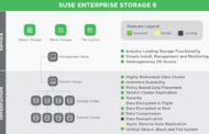 SUSE Transforming Storage with Containerized and Cloud Workload Support