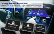 Microchip presents new family of maXTouch touchscreen controllers