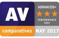 eScan's Corporate 360 gets AV Comparitives' Performance Test Certification
